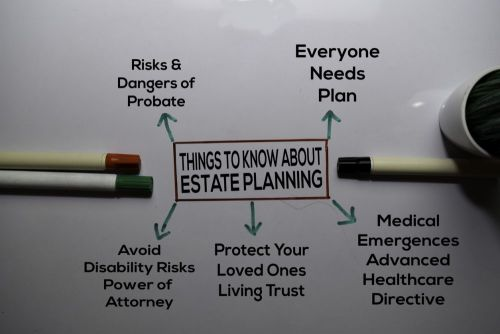 Estate Planning is Essential for Everyone